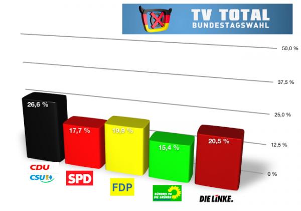 TVTotal