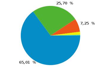 Betriebssysteme, November 2009
